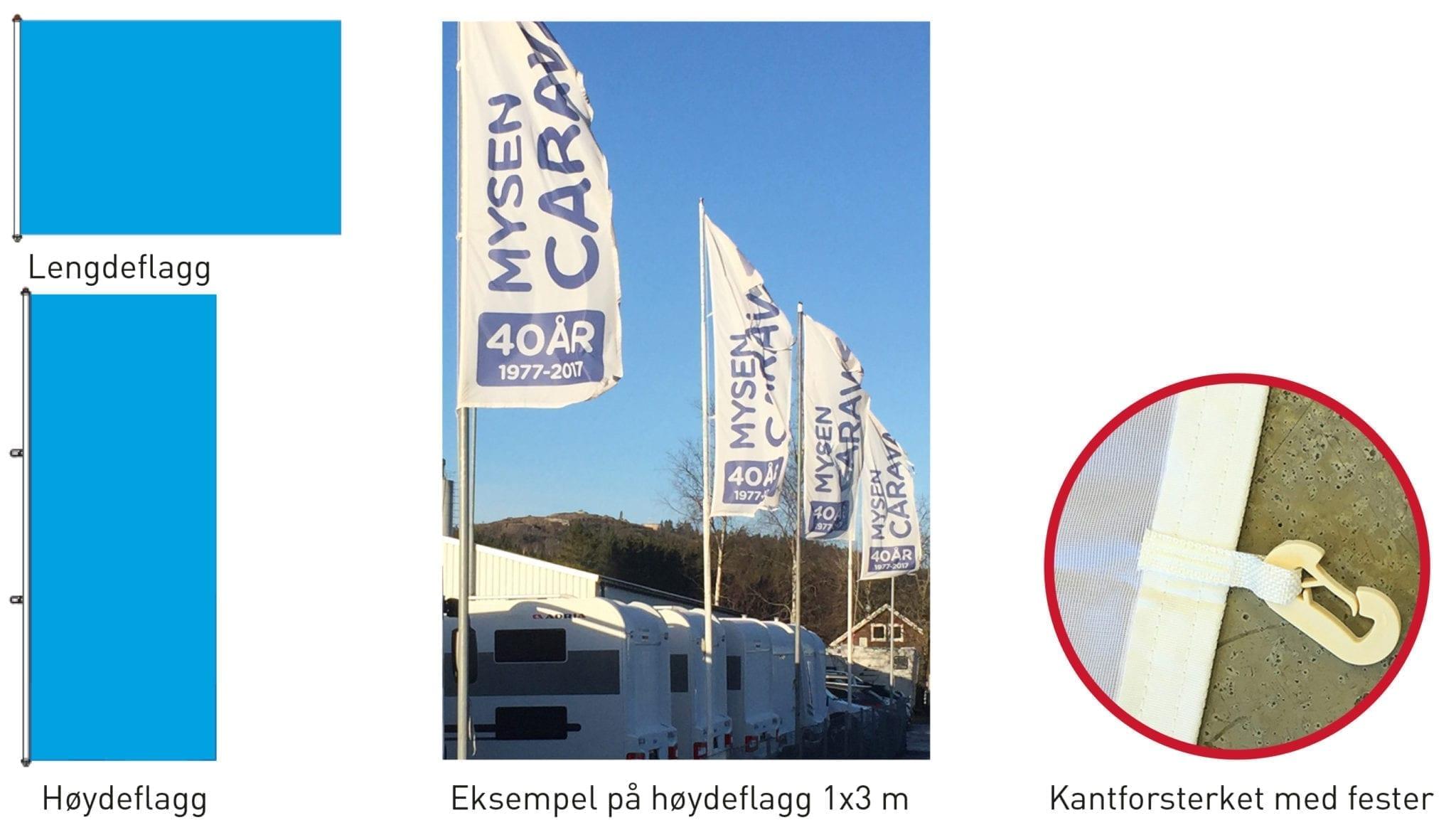 Eksempelbilder av flagg - Allprofil AS - Trykksaker - Profilering - Klær - Digital skilting - Tjenester - Kontakt