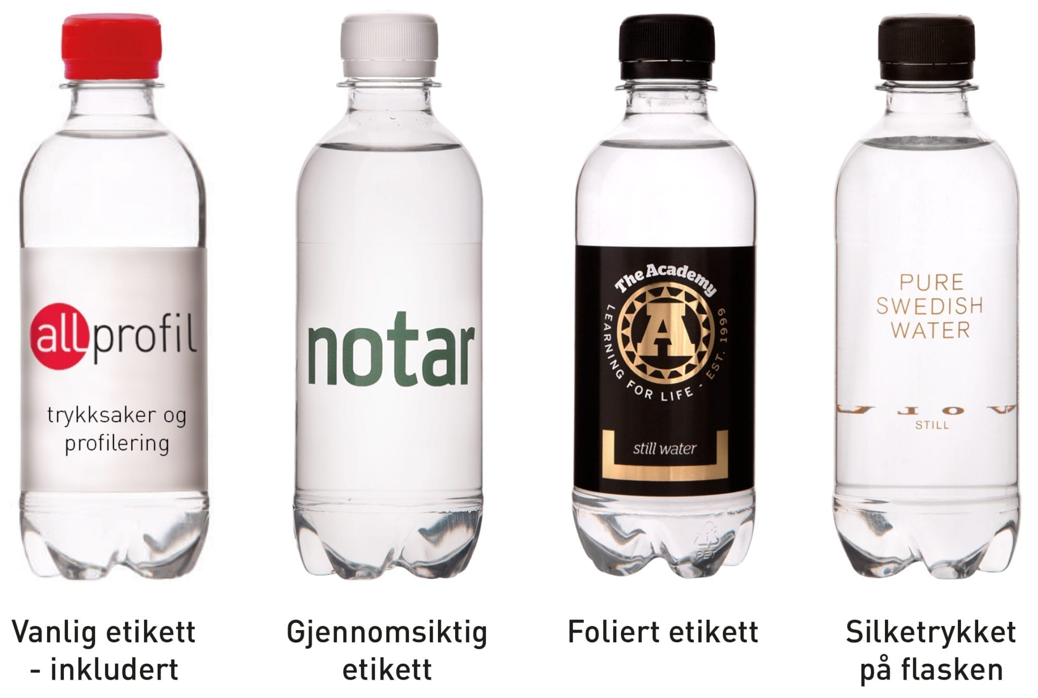 Profilvann-flasker, eksempler - Allprofil AS - Trykksaker - Profilering - Klær - Digital skilting - Tjenester - Kontakt