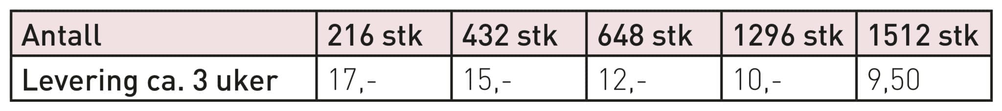 Pristabell for profilvann - Allprofil AS - Trykksaker - Profilering - Klær - Digital skilting - Tjenester - Kontakt